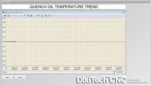 SCADA-Quench Oil Temp Trend